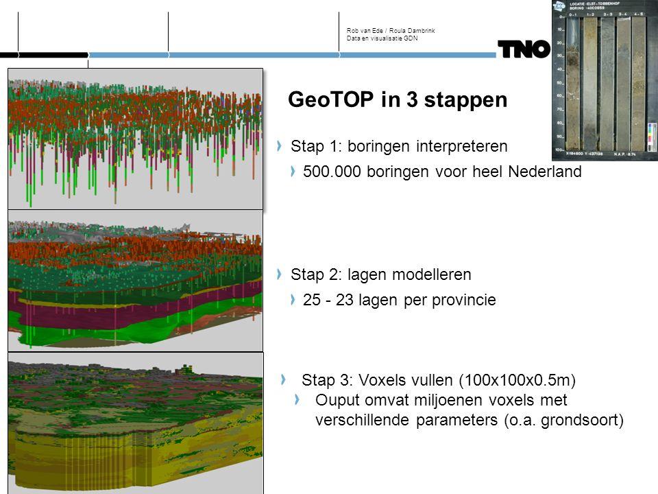 GeoTOP in 3 stappen Stap 1: boringen interpreteren 500.000 boringen voor heel Nederland Stap 2: lagen modelleren 25 - 23 lagen per provincie Rob van Ede / Roula Dambrink Data en visualisatie GDN Stap 3: Voxels vullen (100x100x0.5m) Ouput omvat miljoenen voxels met verschillende parameters (o.a.