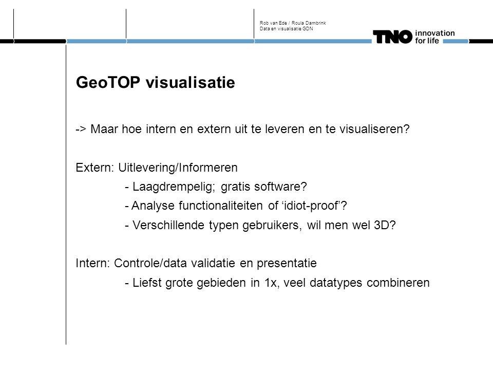 GeoTOP visualisatie -> Maar hoe intern en extern uit te leveren en te visualiseren.