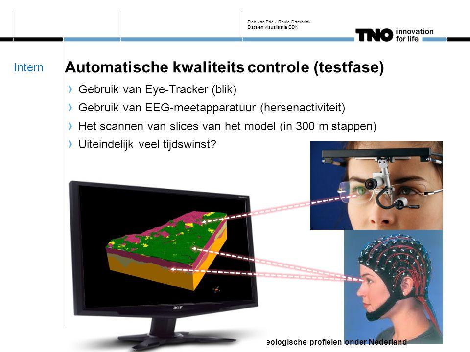 Automatische kwaliteits controle (testfase) Gebruik van Eye-Tracker (blik) Gebruik van EEG-meetapparatuur (hersenactiviteit) Het scannen van slices van het model (in 300 m stappen) Uiteindelijk veel tijdswinst.