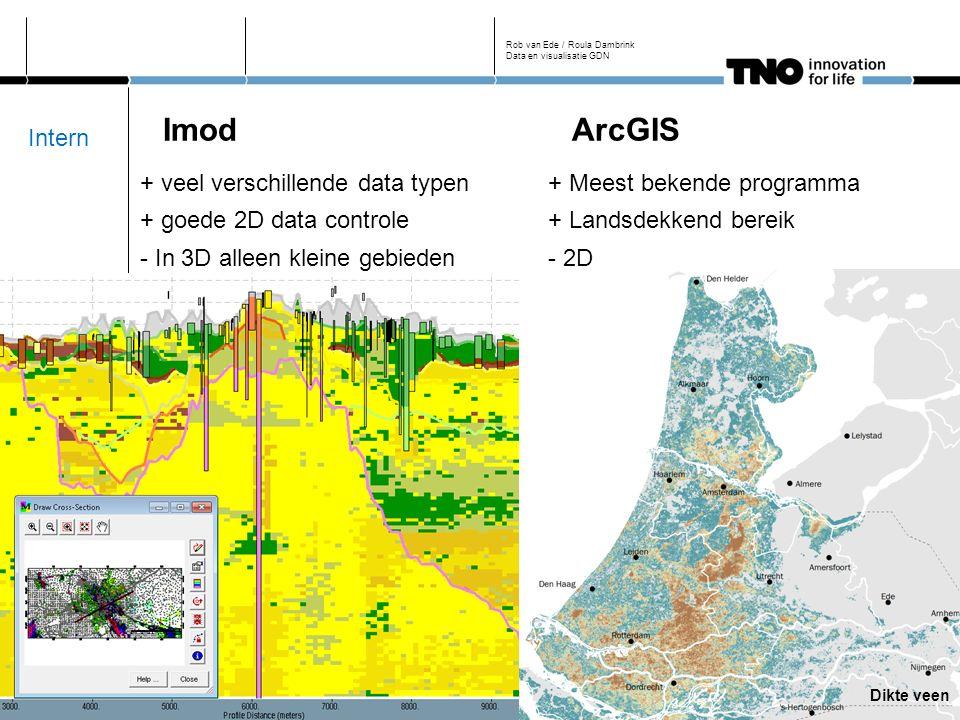 Imod ArcGIS Rob van Ede / Roula Dambrink Data en visualisatie GDN + veel verschillende data typen + goede 2D data controle - In 3D alleen kleine gebieden + Meest bekende programma + Landsdekkend bereik - 2D Dikte veen Intern