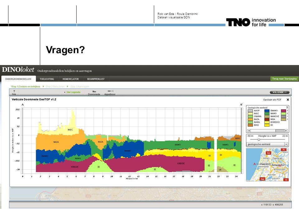 Vragen? Rob van Ede / Roula Dambrink Data en visualisatie GDN