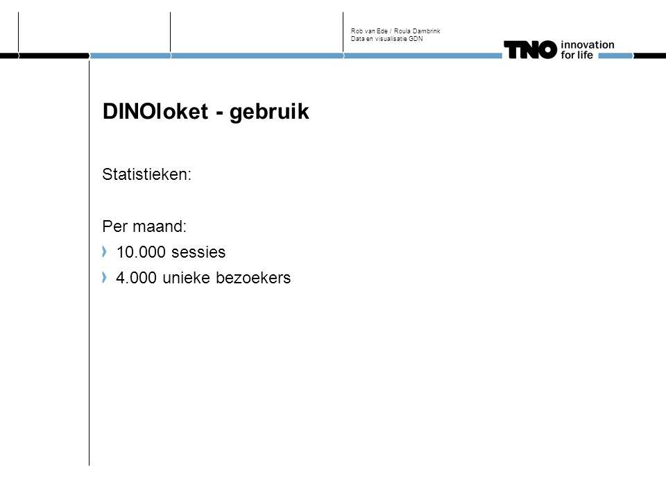 DINOloket - gebruik Statistieken: Per maand: 10.000 sessies 4.000 unieke bezoekers Rob van Ede / Roula Dambrink Data en visualisatie GDN