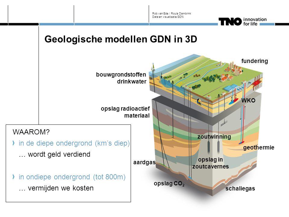 Geologische modellen GDN in 3D WAAROM.