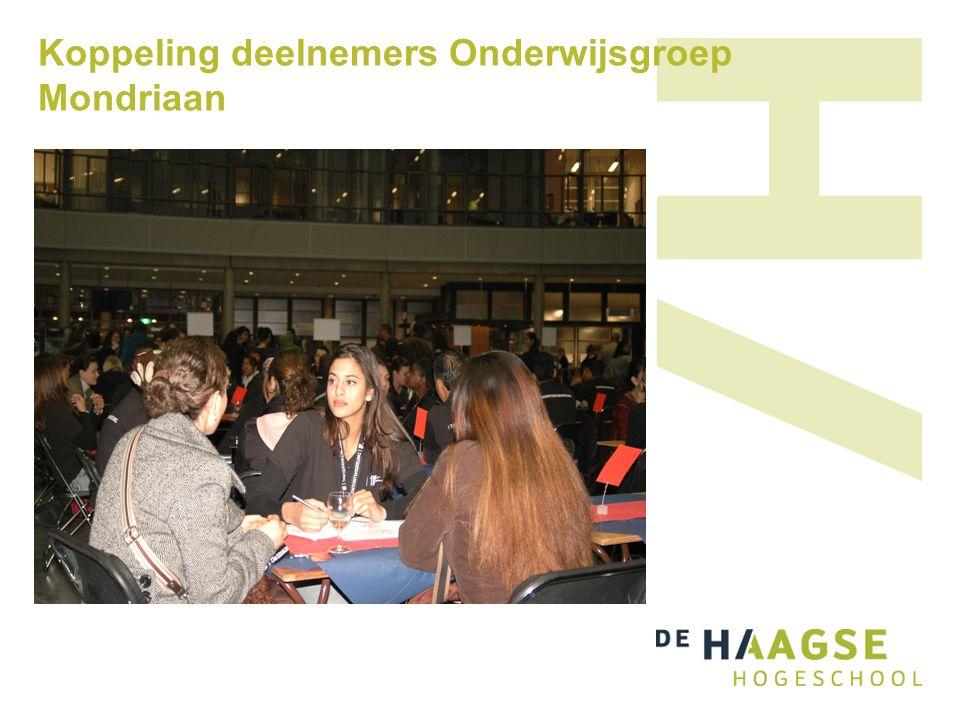 Koppeling deelnemers Onderwijsgroep Mondriaan