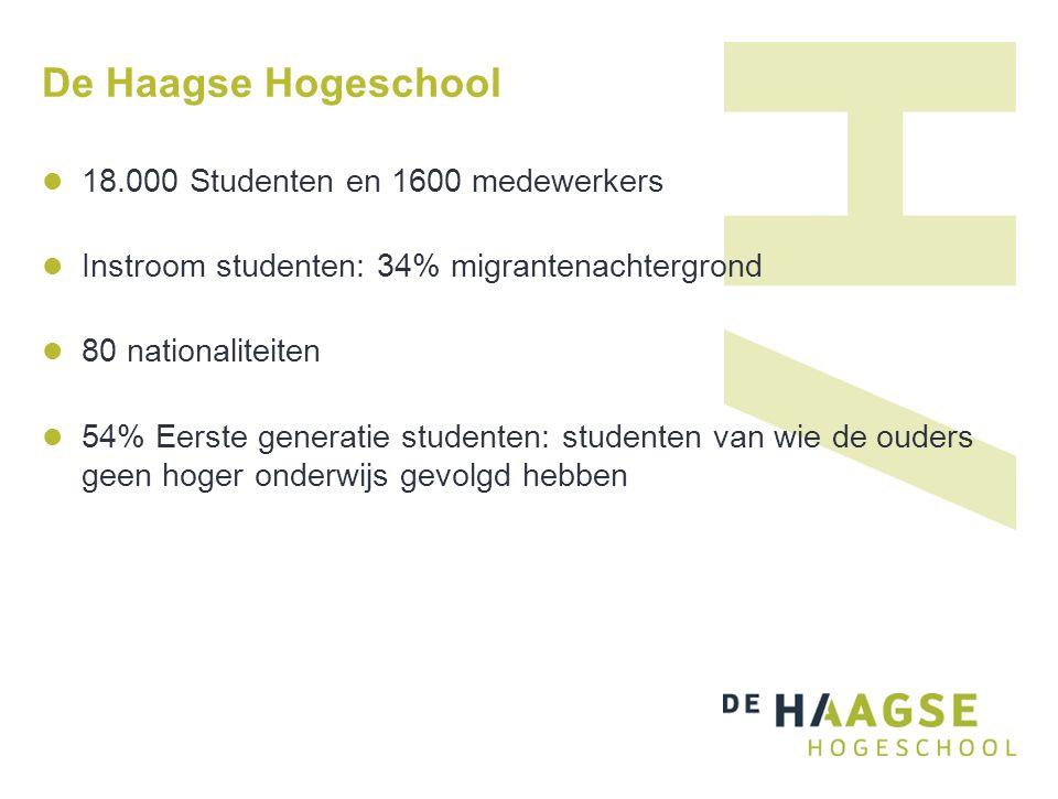 De Haagse Hogeschool 18.000 Studenten en 1600 medewerkers Instroom studenten: 34% migrantenachtergrond 80 nationaliteiten 54% Eerste generatie studenten: studenten van wie de ouders geen hoger onderwijs gevolgd hebben