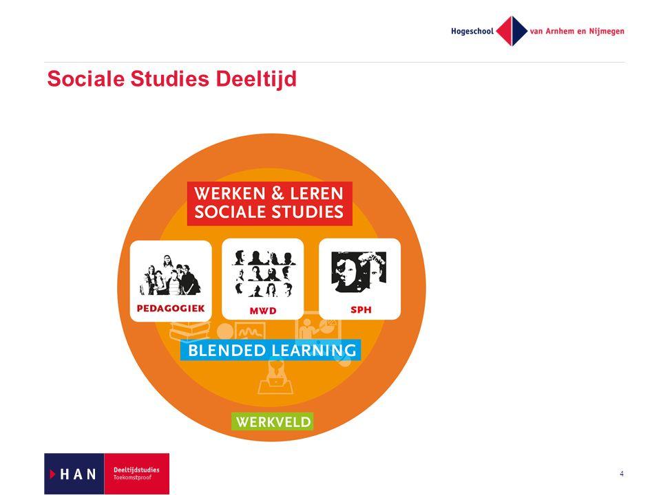 5 Blended-learning Optimale mix van: -Werkplekleren -Contacttijd en -Online leren