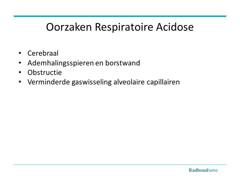 Oorzaken Respiratoire Acidose Cerebraal Ademhalingsspieren en borstwand Obstructie Verminderde gaswisseling alveolaire capillairen
