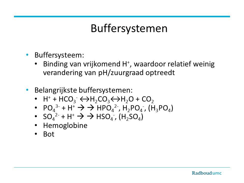 Buffersystemen Buffersysteem: Binding van vrijkomend H +, waardoor relatief weinig verandering van pH/zuurgraad optreedt Belangrijkste buffersystemen: H + + HCO 3 - ↔H 2 CO 3 ↔H 2 O + CO 2 PO 4 3- + H +   HPO 4 2-, H 2 PO 4 -, (H 3 PO 4 ) SO 4 2- + H +   HSO 4 -, (H 2 SO 4 ) Hemoglobine Bot