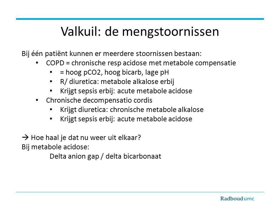 Valkuil: de mengstoornissen Bij één patiënt kunnen er meerdere stoornissen bestaan: COPD = chronische resp acidose met metabole compensatie = hoog pCO2, hoog bicarb, lage pH R/ diuretica: metabole alkalose erbij Krijgt sepsis erbij: acute metabole acidose Chronische decompensatio cordis Krijgt diuretica: chronische metabole alkalose Krijgt sepsis erbij: acute metabole acidose  Hoe haal je dat nu weer uit elkaar.