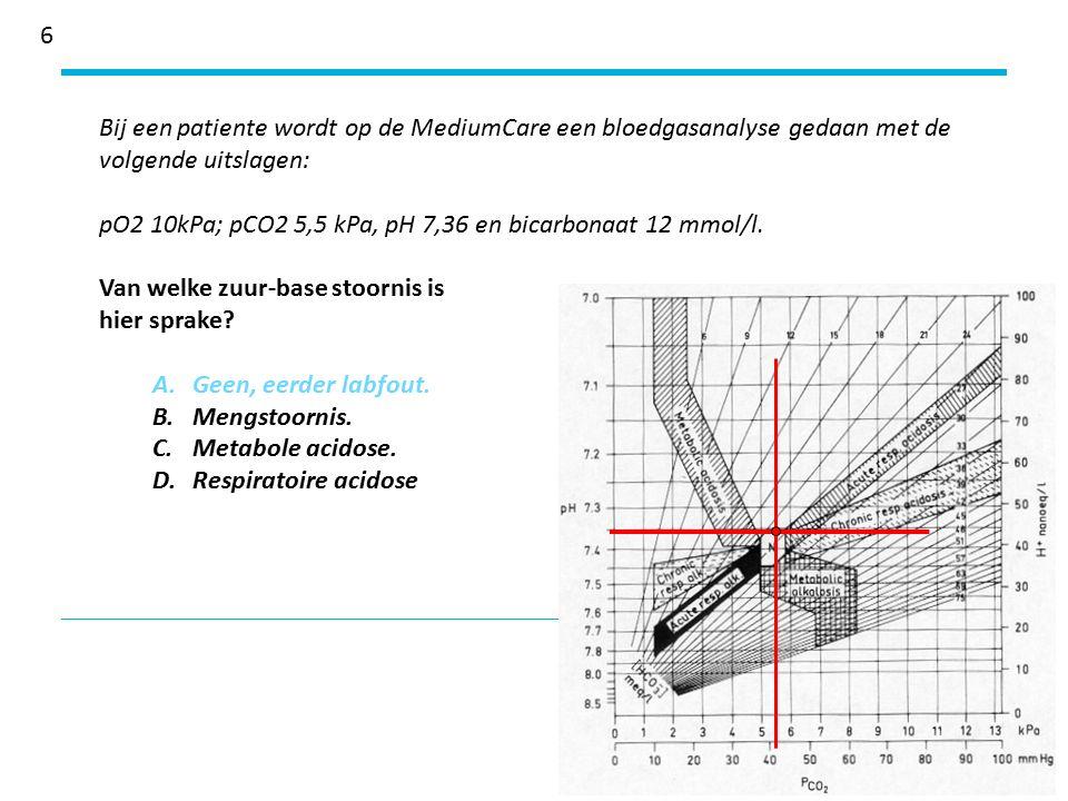 6 Bij een patiente wordt op de MediumCare een bloedgasanalyse gedaan met de volgende uitslagen: pO2 10kPa; pCO2 5,5 kPa, pH 7,36 en bicarbonaat 12 mmol/l.