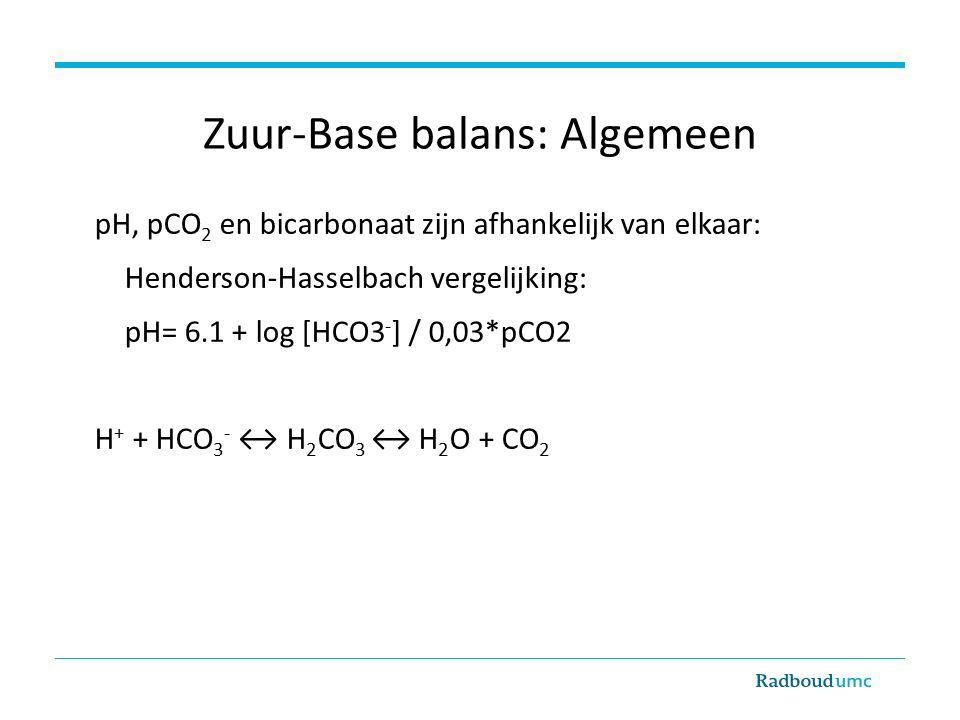 Zuur-Base balans: Algemeen pH, pCO 2 en bicarbonaat zijn afhankelijk van elkaar: Henderson-Hasselbach vergelijking: pH= 6.1 + log [HCO3 - ] / 0,03*pCO2 H + + HCO 3 - ↔ H 2 CO 3 ↔ H 2 O + CO 2