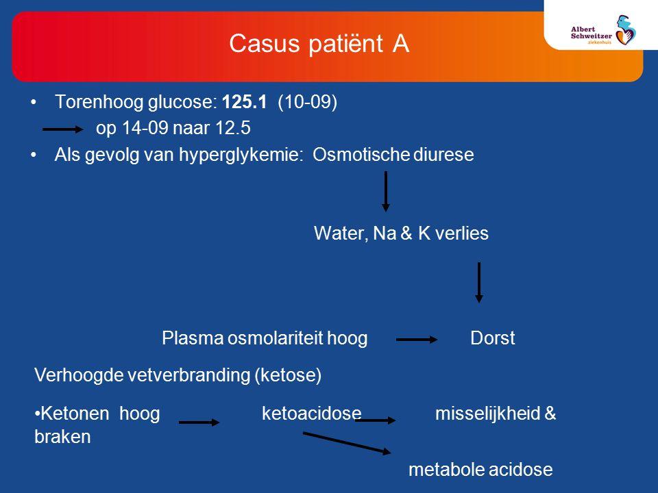 Torenhoog glucose: 125.1 (10-09) op 14-09 naar 12.5 Als gevolg van hyperglykemie: Osmotische diurese Water, Na & K verlies Plasma osmolariteit hoog Dorst Verhoogde vetverbranding (ketose) Ketonen hoog ketoacidose misselijkheid & braken metabole acidose Casus patiënt A