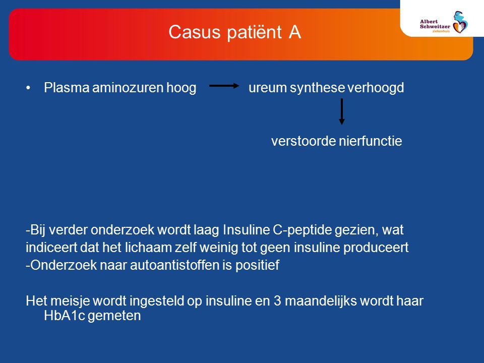 Plasma aminozuren hoog ureum synthese verhoogd verstoorde nierfunctie -Bij verder onderzoek wordt laag Insuline C-peptide gezien, wat indiceert dat het lichaam zelf weinig tot geen insuline produceert -Onderzoek naar autoantistoffen is positief Het meisje wordt ingesteld op insuline en 3 maandelijks wordt haar HbA1c gemeten Casus patiënt A