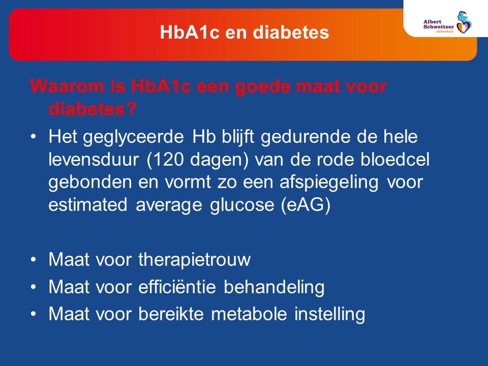 HbA1c en diabetes Waarom is HbA1c een goede maat voor diabetes.