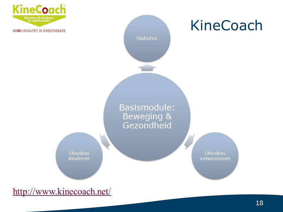 18 KineCoach Basismodule: Beweging & Gezondheid Diabetes Obesitas volwassenen Obesitas Kinderen http://www.kinecoach.net/