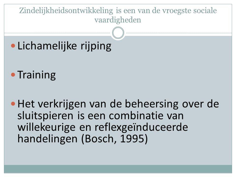 Zindelijkheidsontwikkeling is een van de vroegste sociale vaardigheden Lichamelijke rijping Training Het verkrijgen van de beheersing over de sluitspieren is een combinatie van willekeurige en reflexgeïnduceerde handelingen (Bosch, 1995)