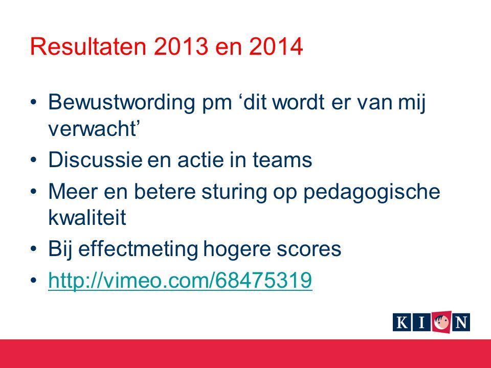 Resultaten 2013 en 2014 Bewustwording pm 'dit wordt er van mij verwacht' Discussie en actie in teams Meer en betere sturing op pedagogische kwaliteit Bij effectmeting hogere scores http://vimeo.com/68475319