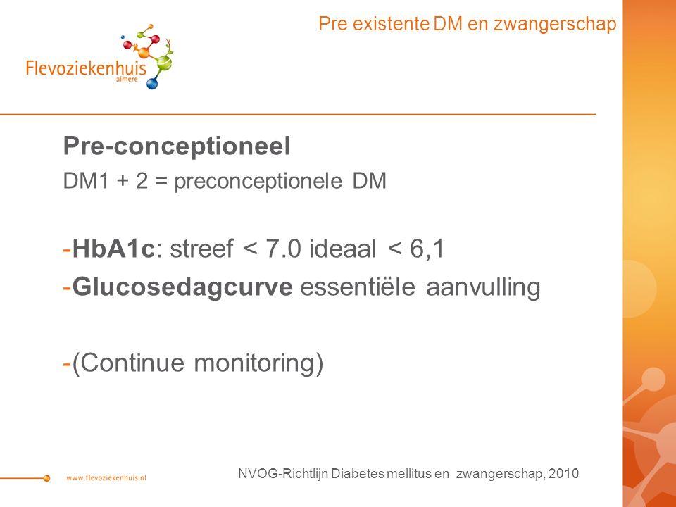 Pre-conceptioneel DM1 + 2 = preconceptionele DM -HbA1c: streef < 7.0 ideaal < 6,1 -Glucosedagcurve essentiële aanvulling -(Continue monitoring) NVOG-Richtlijn Diabetes mellitus en zwangerschap, 2010 Pre existente DM en zwangerschap
