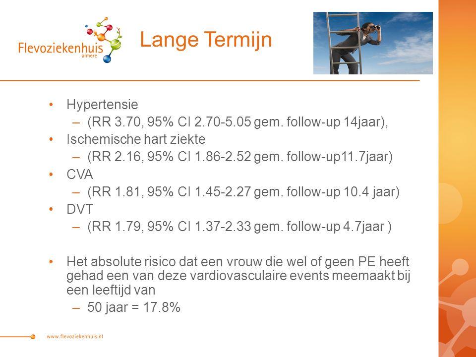 Lange Termijn Hypertensie –(RR 3.70, 95% CI 2.70-5.05 gem.