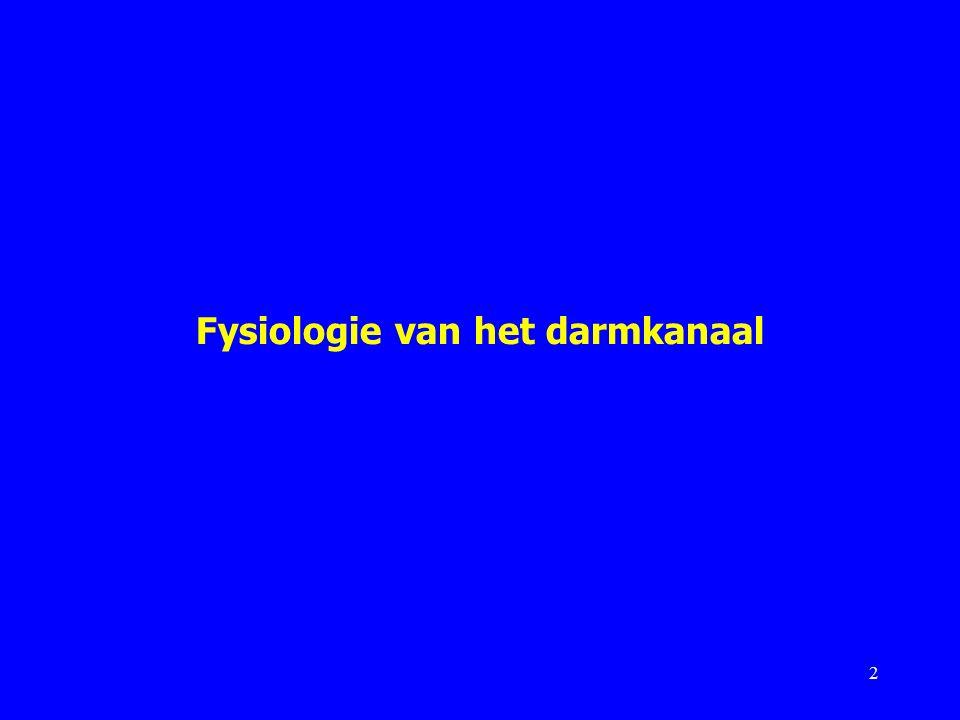 Fysiologie van het darmkanaal 2