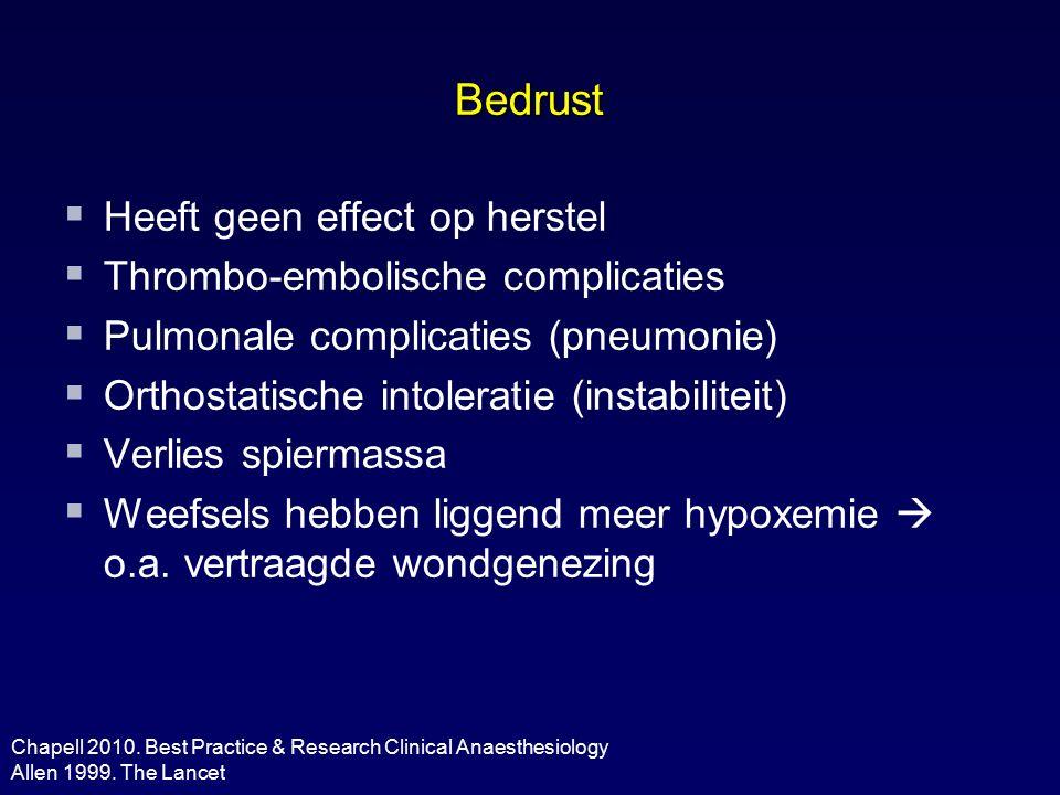 Bedrust   Heeft geen effect op herstel   Thrombo-embolische complicaties   Pulmonale complicaties (pneumonie)   Orthostatische intoleratie (in