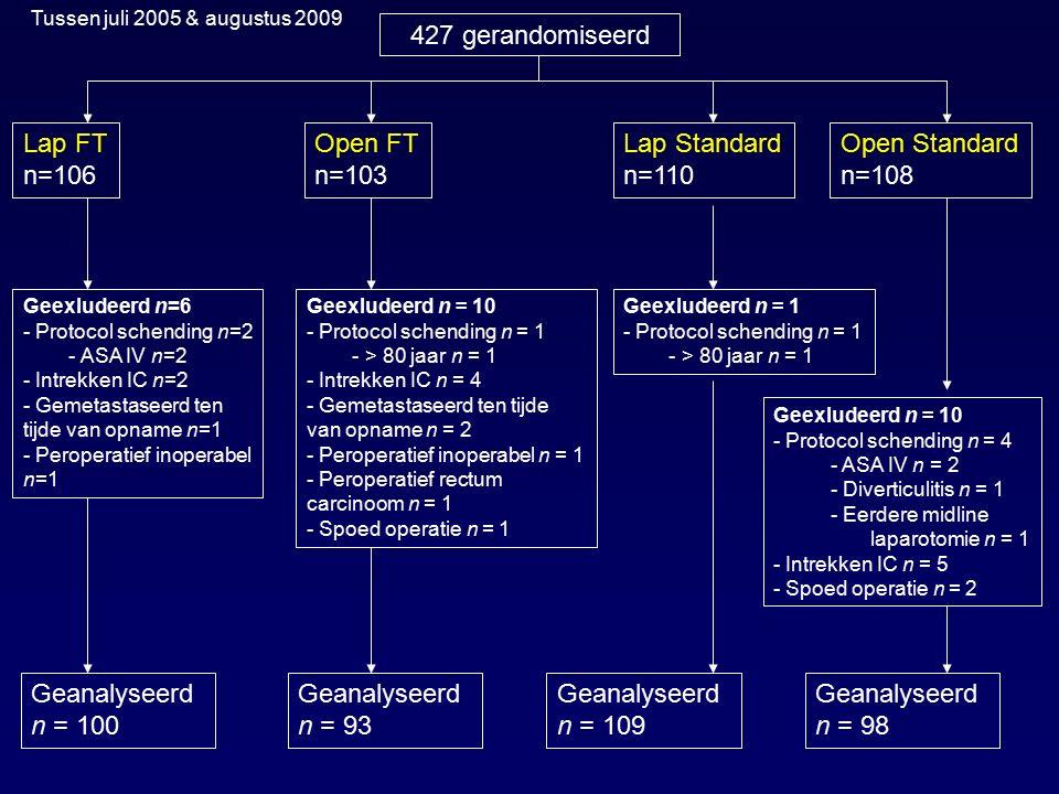 427 gerandomiseerd Geexludeerd n = 10 - Protocol schending n = 1 - > 80 jaar n = 1 - Intrekken IC n = 4 - Gemetastaseerd ten tijde van opname n = 2 -
