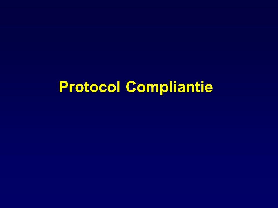 Protocol Compliantie