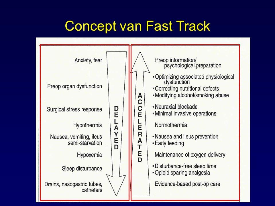 Doel van Fast Track  Afname neuro-endocriene stress reactie  Behoud van orgaan functies  Postoperatieve herstel bespoedigen