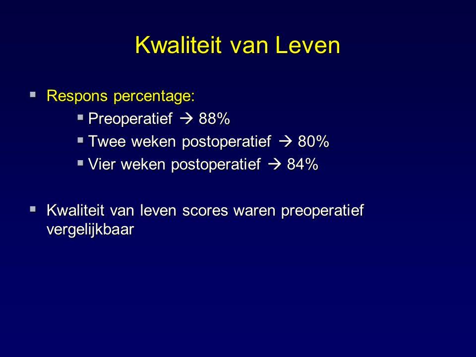 Kwaliteit van Leven  Respons percentage:  Preoperatief  88%  Twee weken postoperatief  80%  Vier weken postoperatief  84%  Kwaliteit van leven