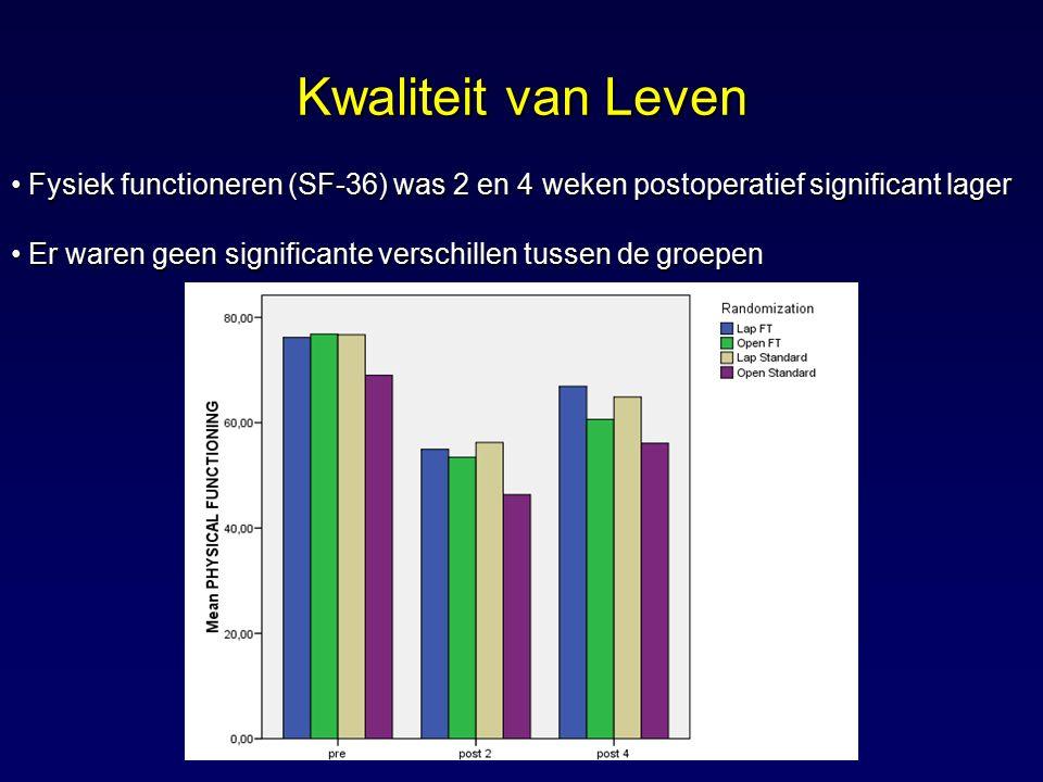 Kwaliteit van Leven Fysiek functioneren (SF-36) was 2 en 4 weken postoperatief significant lager Fysiek functioneren (SF-36) was 2 en 4 weken postoper