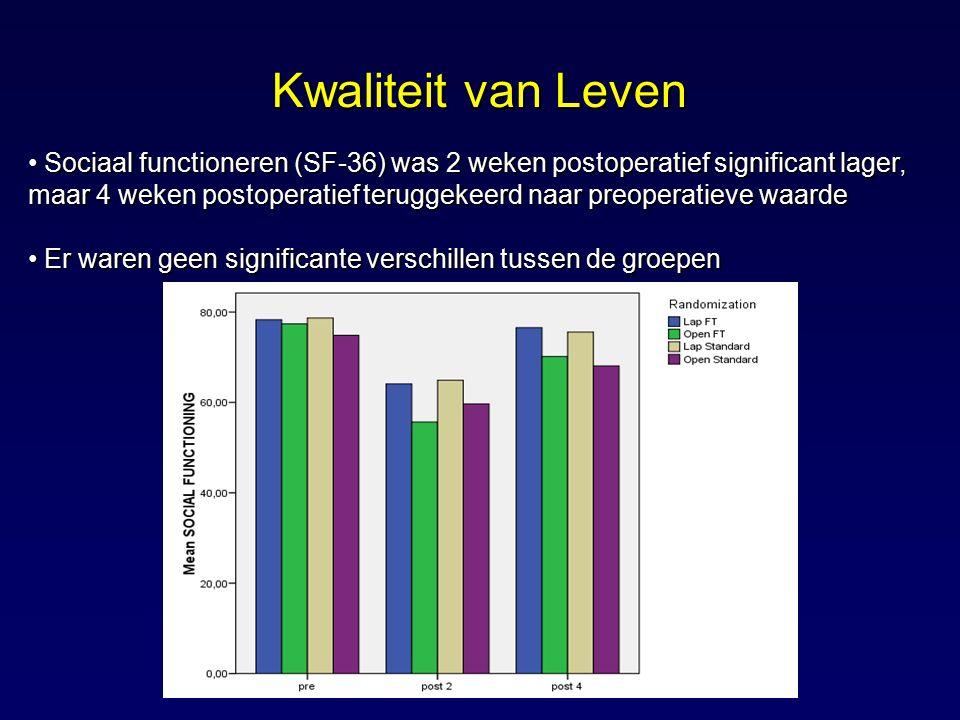 Kwaliteit van Leven Sociaal functioneren (SF-36) was 2 weken postoperatief significant lager, maar 4 weken postoperatiefteruggekeerd naar preoperatiev