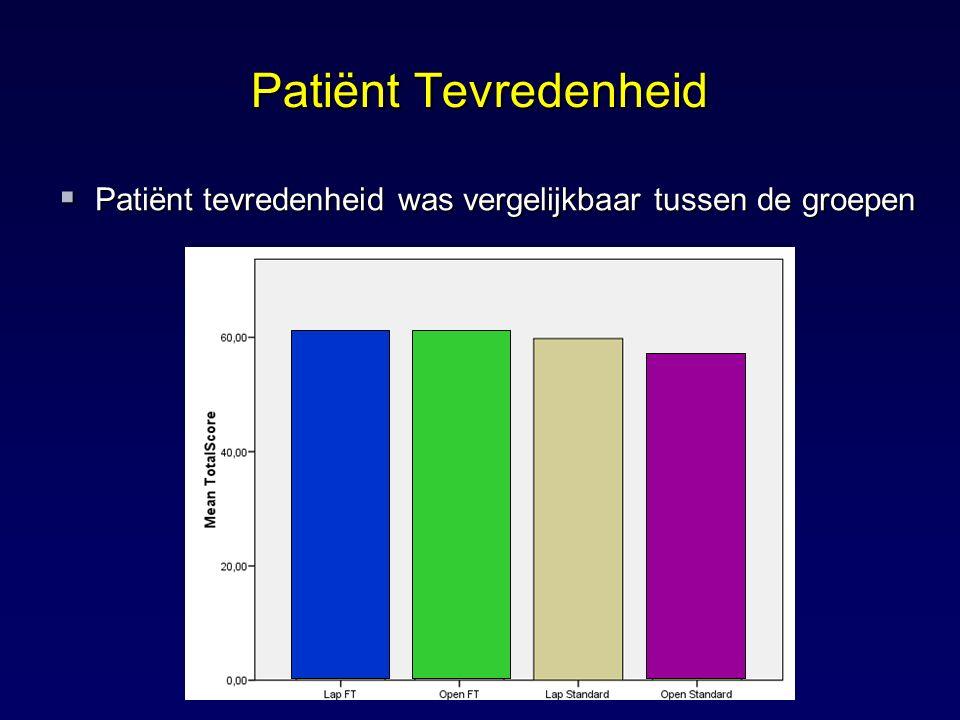 Patiënt Tevredenheid  Patiënt tevredenheid was vergelijkbaar tussen de groepen