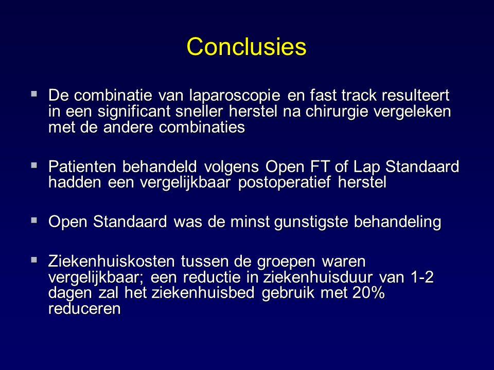 Conclusies  De combinatie van laparoscopie en fast track resulteert in een significant sneller herstel na chirurgie vergeleken met de andere combinat