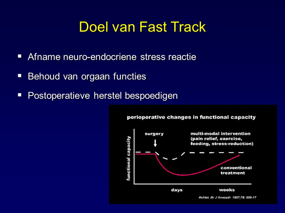 Fast Track protocol elementen Dagen na operatie (POD 1-3) 15.