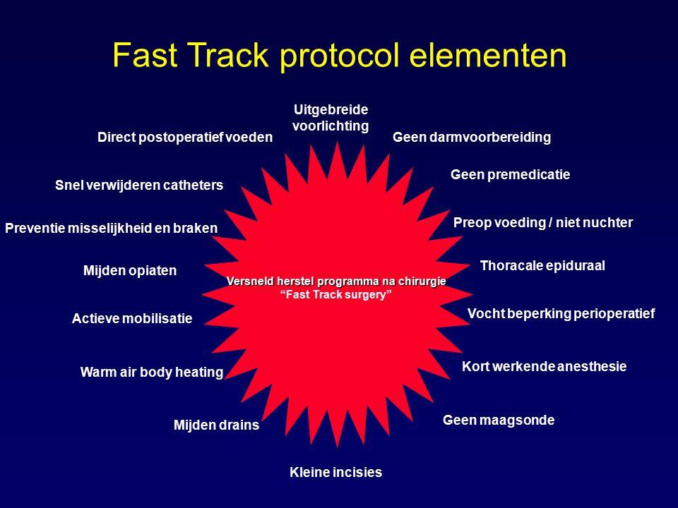 Pre-operatief 1.Consult met 'fast track' verpleegkundige om principes uit te leggen Dag van opname 2.Geen darmvoorbereiding 3.Minstens 400ml intake van koolhydraat verrijkte drank Fast Track protocol elementen