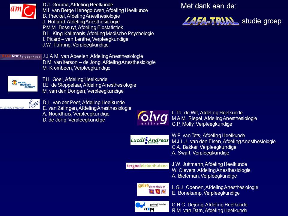 D.J. Gouma, Afdeling Heelkunde M.I. van Berge Henegouwen, Afdeling Heelkunde B. Preckel, Afdeling Anesthesiologie J. Hofland, Afdeling Anesthesiologie