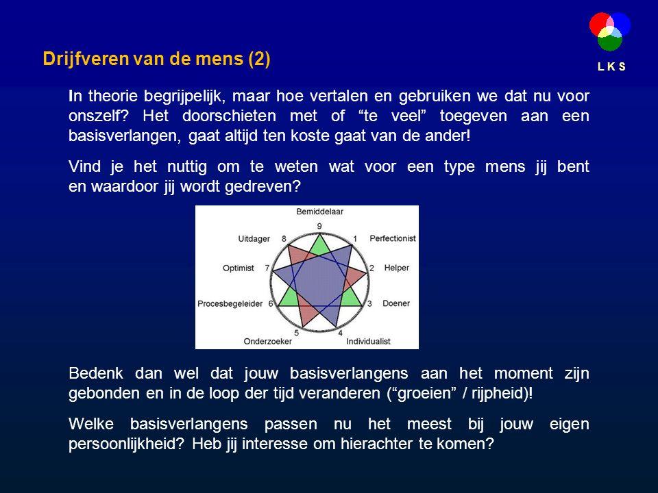 L K S In theorie begrijpelijk, maar hoe vertalen en gebruiken we dat nu voor onszelf.