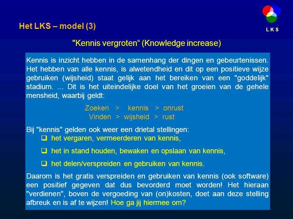 L K S Kennis vergroten (Knowledge increase) Kennis is inzicht hebben in de samenhang der dingen en gebeurtenissen.