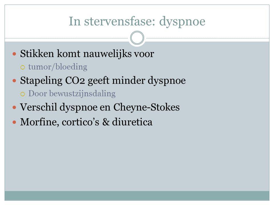 In stervensfase: dyspnoe Stikken komt nauwelijks voor  tumor/bloeding Stapeling CO2 geeft minder dyspnoe  Door bewustzijnsdaling Verschil dyspnoe en Cheyne-Stokes Morfine, cortico's & diuretica