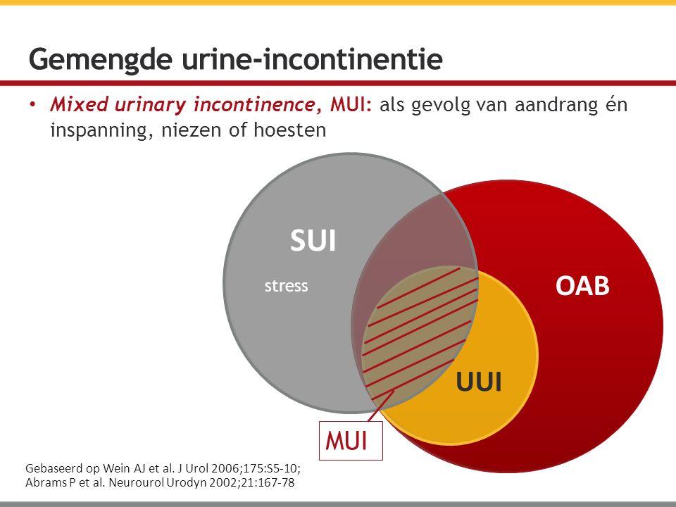 Mixed urinary incontinence, MUI: als gevolg van aandrang én inspanning, niezen of hoesten Gebaseerd op Wein AJ et al. J Urol 2006;175:S5-10; Abrams P