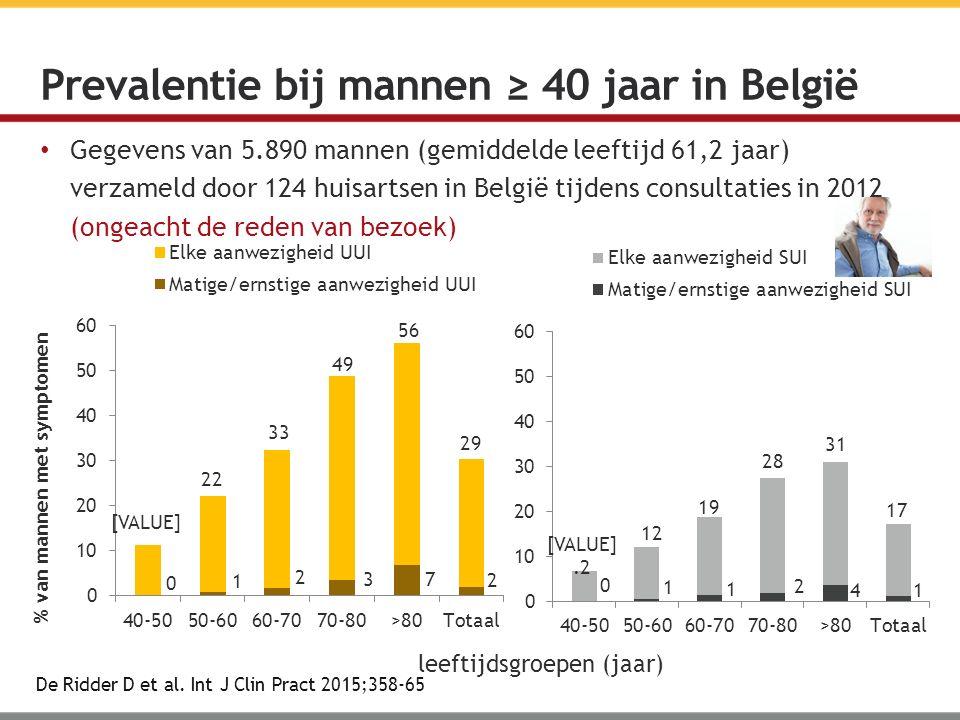 Gegevens van 5.890 mannen (gemiddelde leeftijd 61,2 jaar) verzameld door 124 huisartsen in België tijdens consultaties in 2012 (ongeacht de reden van bezoek) Prevalentie bij mannen ≥ 40 jaar in België De Ridder D et al.