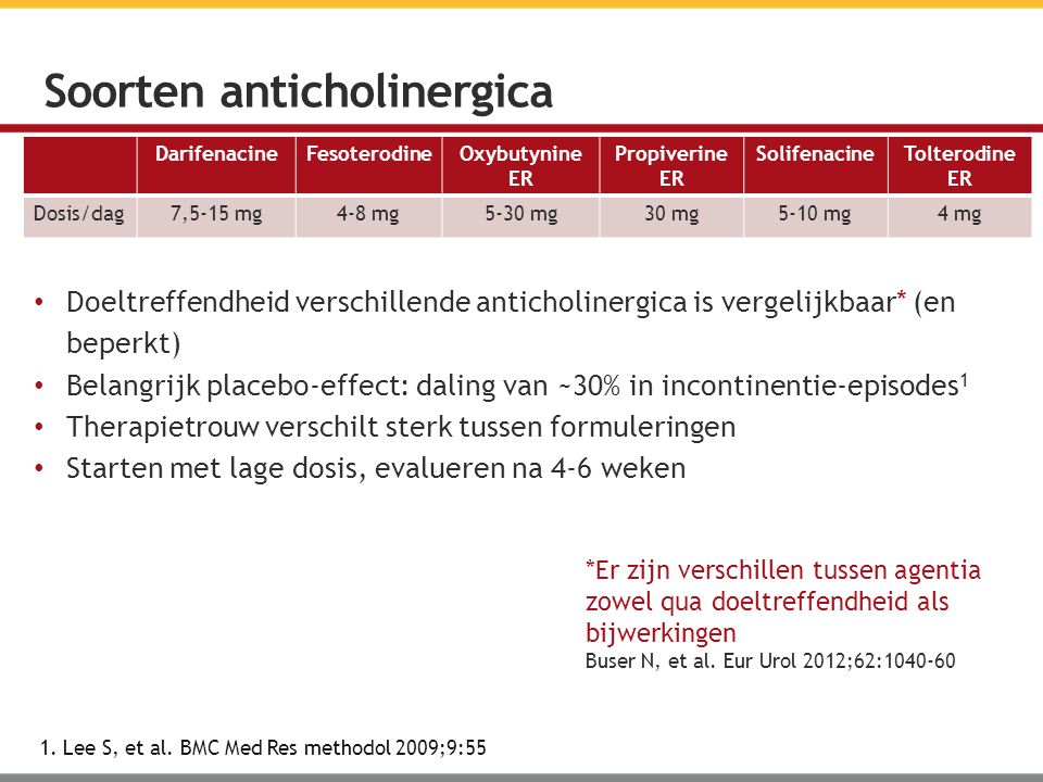 DarifenacineFesoterodineOxybutynine ER Propiverine ER SolifenacineTolterodine ER Dosis/dag7,5-15 mg4-8 mg5-30 mg30 mg5-10 mg4 mg 1. Lee S, et al. BMC