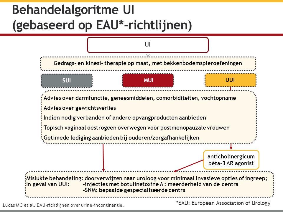 Behandelalgoritme UI (gebaseerd op EAU*-richtlijnen) Lucas MG et al. EAU-richtlijnen over urine-incontinentie. *EAU: European Association of Urology U