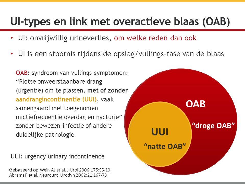 UI: onvrijwillig urineverlies, om welke reden dan ook UI is een stoornis tijdens de opslag/vullings-fase van de blaas Gebaseerd op Wein AJ et al. J Ur
