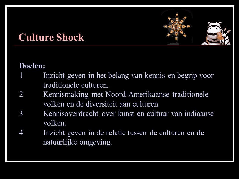 Culture Shock Doelen: 1Inzicht geven in het belang van kennis en begrip voor traditionele culturen.