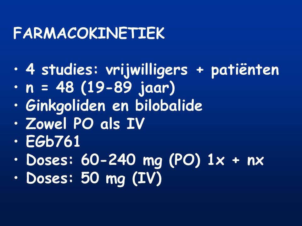 FARMACOKINETIEK 4 studies: vrijwilligers + patiënten n = 48 (19-89 jaar) Ginkgoliden en bilobalide Zowel PO als IV EGb761 Doses: 60-240 mg (PO) 1x + n