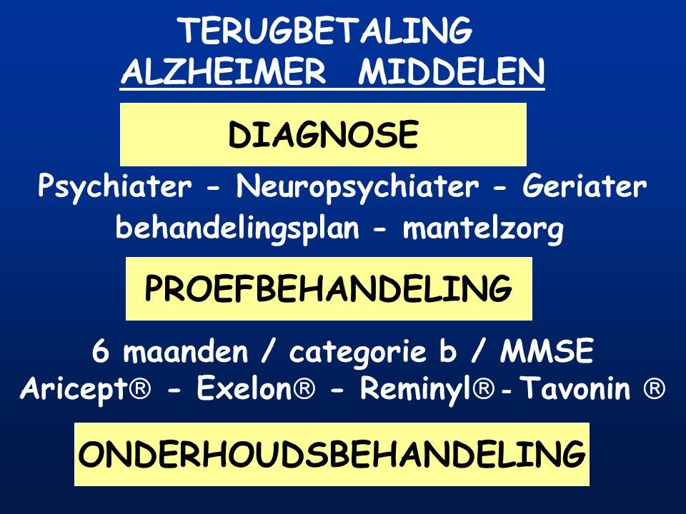 TERUGBETALING ALZHEIMER MIDDELEN DIAGNOSE Psychiater - Neuropsychiater - Geriater behandelingsplan - mantelzorg PROEFBEHANDELING 6 maanden / categorie