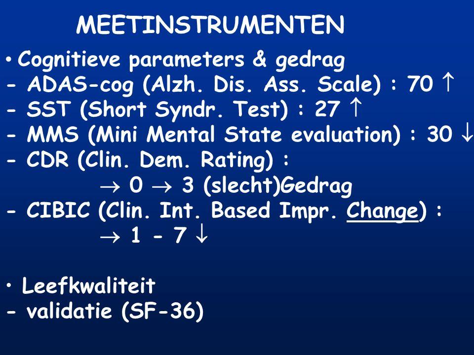 MEETINSTRUMENTEN Cognitieve parameters & gedrag - ADAS-cog (Alzh. Dis. Ass. Scale) : 70  - SST (Short Syndr. Test) : 27  - MMS (Mini Mental State ev