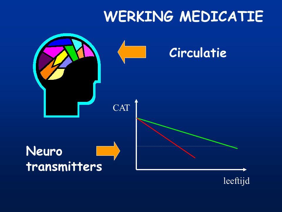 Circulatie WERKING MEDICATIE CAT leeftijd Neuro transmitters