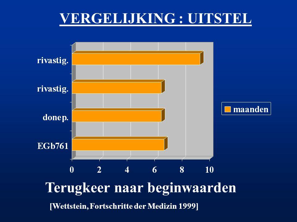 VERGELIJKING : UITSTEL [Wettstein, Fortschritte der Medizin 1999] Terugkeer naar beginwaarden